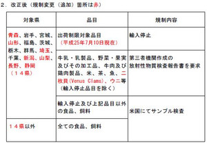 Mokiseisa0092302